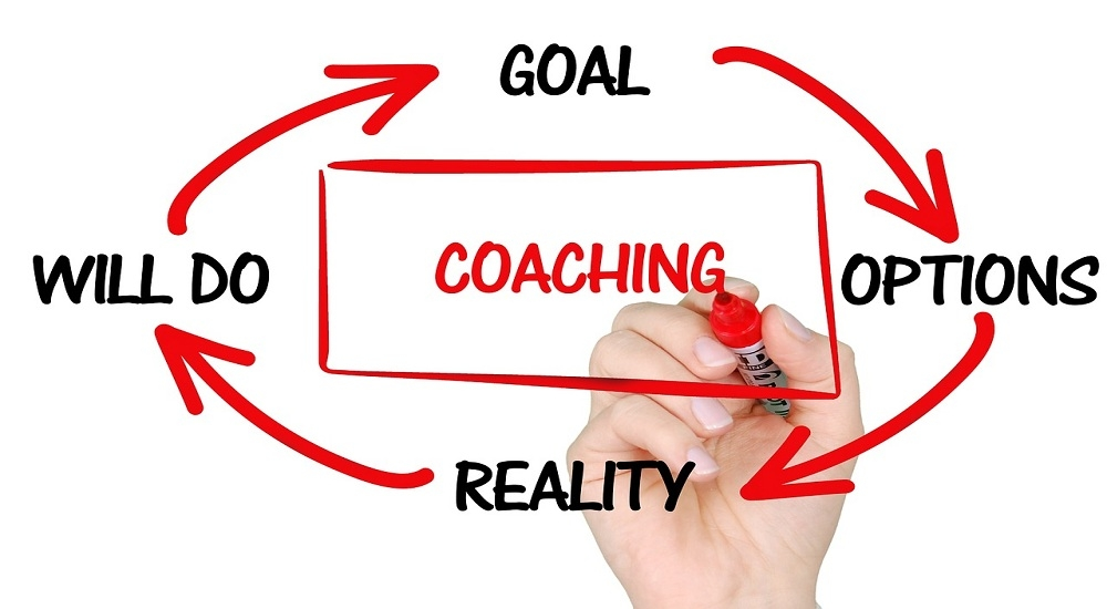 Cursuri de business coaching